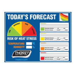 Thorzt Heat Stress Sign – Todays Forecast